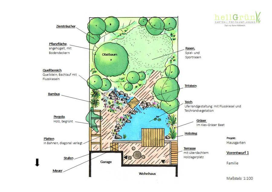 Hellgrün Garten Freiraumplanung Garten Einer Doppelhaushälfte